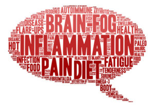 Inflammation and Depression and Brain Fog